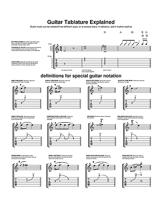 Learning The Guitar - Guitar Tab Explanation sheet music