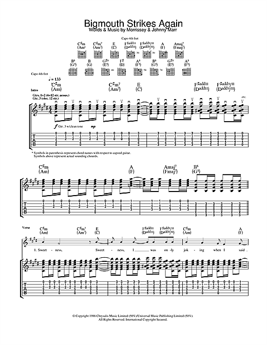 Tablature guitare Bigmouth Strikes Again de The Smiths - Tablature Guitare