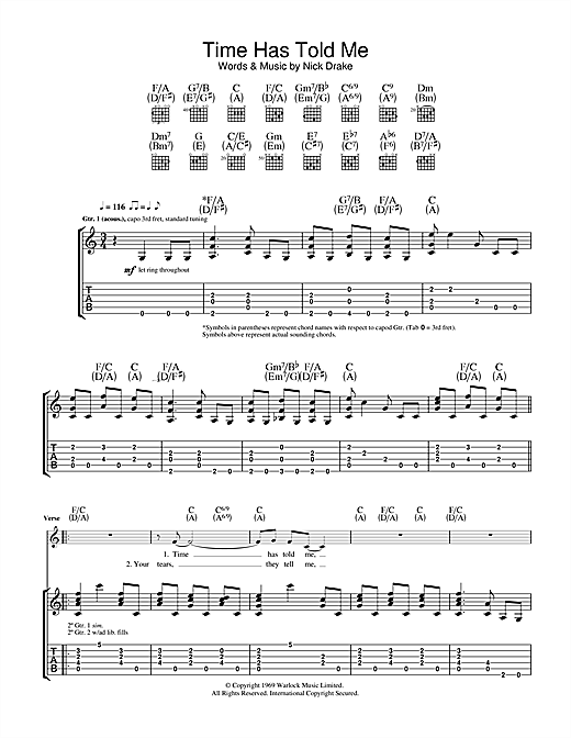 Tablature guitare Time Has Told Me de Nick Drake - Tablature Guitare