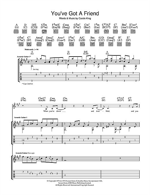 You\'ve Got A Friend Guitar Tab by James Taylor (Guitar Tab – 36601)