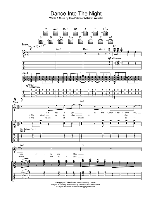 Tablature guitare Dance Into The Night de The View - Tablature Guitare