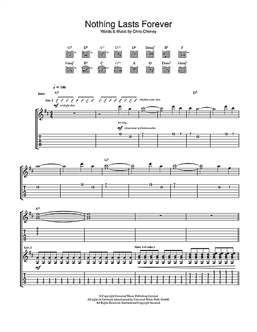 Tablature guitare Nothing Lasts Forever de The Living End - Tablature Guitare