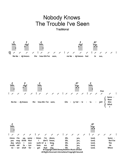 Tablature guitare Nobody Knows The Trouble I've Seen de Traditional - Ukulele (strumming patterns)