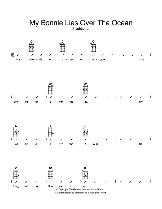 Tablature guitare My Bonnie Lies Over The Ocean de Traditional - Ukulele (strumming patterns)