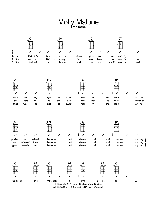 Tablature guitare Molly Malone de Traditional - Ukulele (strumming patterns)