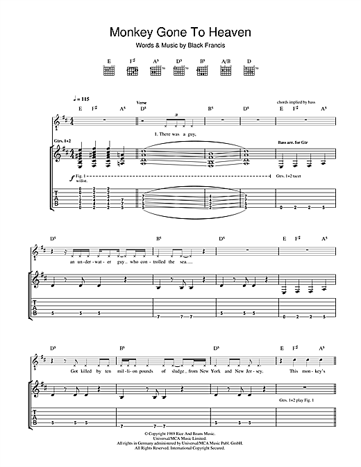 Tablature guitare Monkey Gone To Heaven de The Pixies - Tablature Guitare