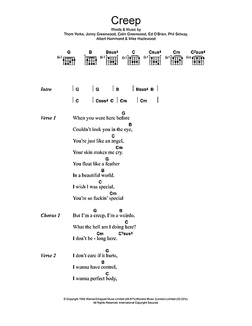 Creep sheet music by Radiohead (Lyrics u0026 Chords u2013 40742)