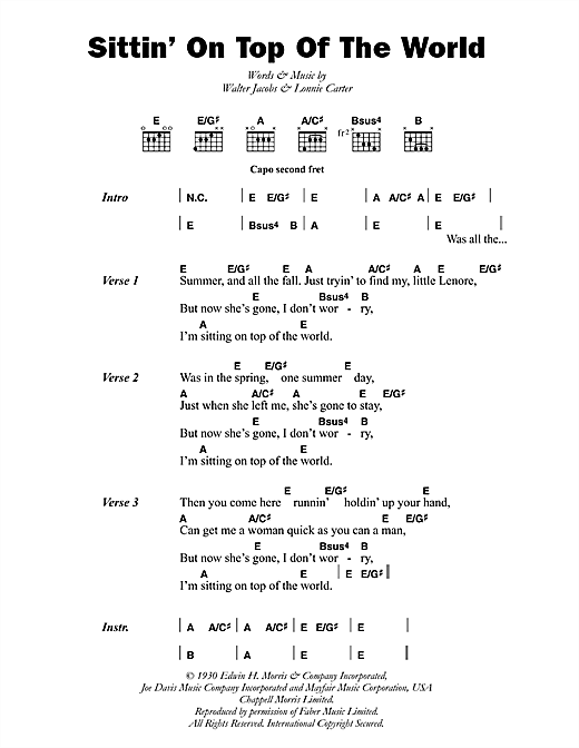 Letter A  Tablatures Chords for Guitar Bass Drums