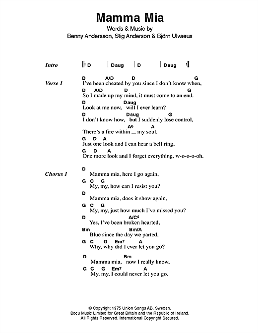 Abba  Dancing Queen Ukulele  AZ Chords