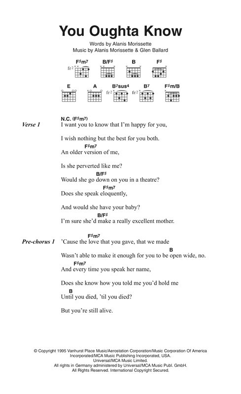 You Oughta Know (Guitar Chords/Lyrics)