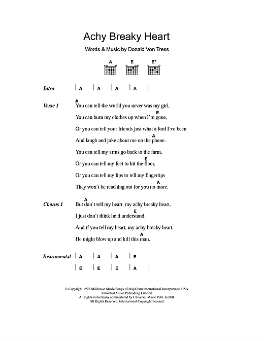 Achy Breaky Heart Sheet Music
