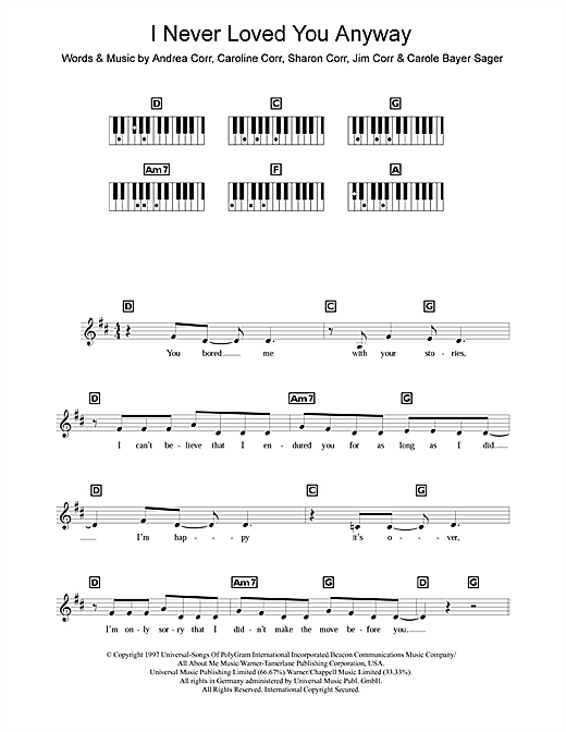 Partition piano I Never Loved You Anyway de The Corrs - Synthétiseur