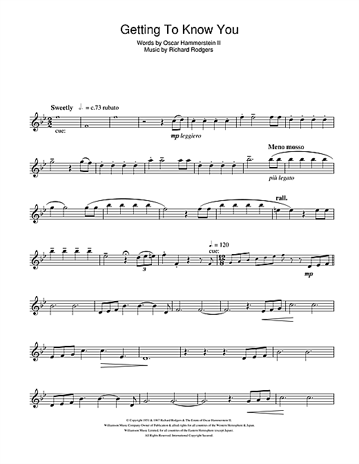 Getting To Know You (from The King And I) Sheet Music