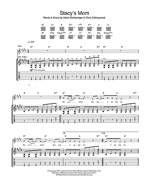 Tablature guitare Stacy's Mom de Fountains Of Wayne - Tablature Guitare