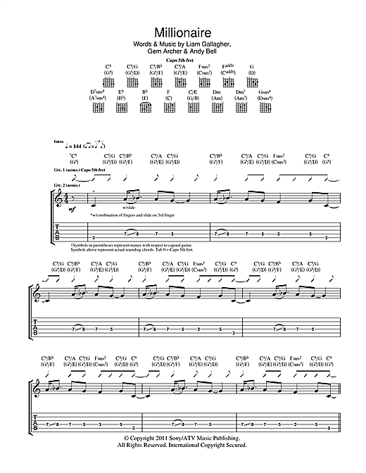 Tablature guitare Millionaire de Beady Eye - Tablature Guitare