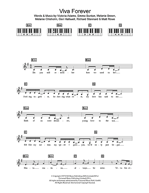 Partition piano Viva Forever de The Spice Girls - Synthétiseur