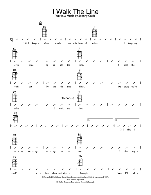 Tablature guitare I Walk The Line de Johnny Cash - Ukulele (strumming patterns)