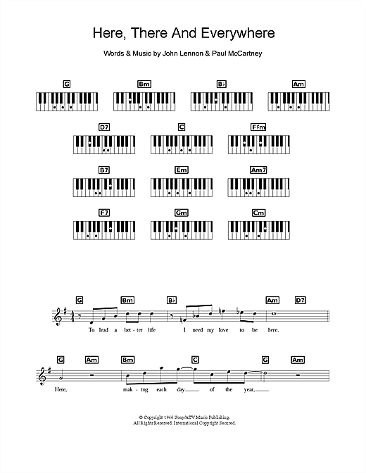 Partition piano Here, There And Everywhere de The Beatles - Synthétiseur