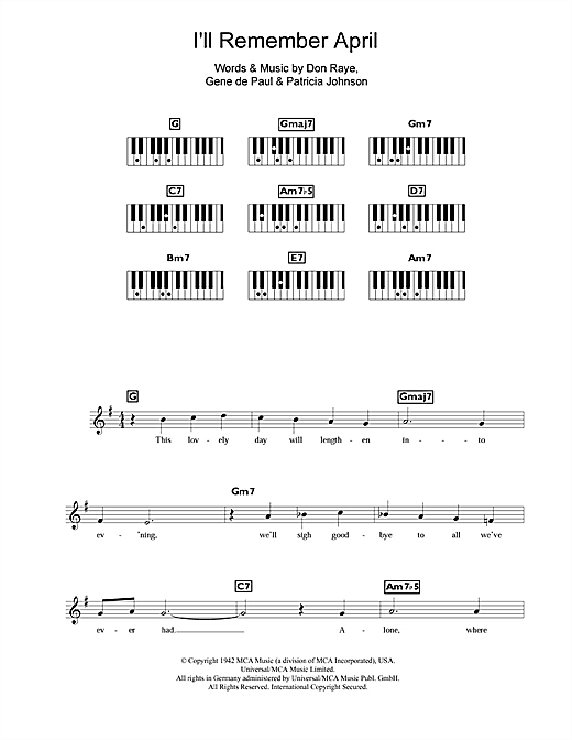 I'll Remember April Sheet Music