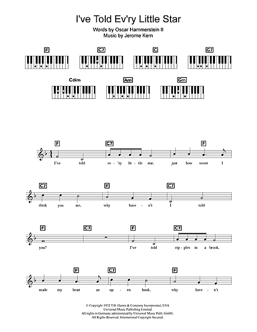 I've Told Ev'ry Little Star Sheet Music