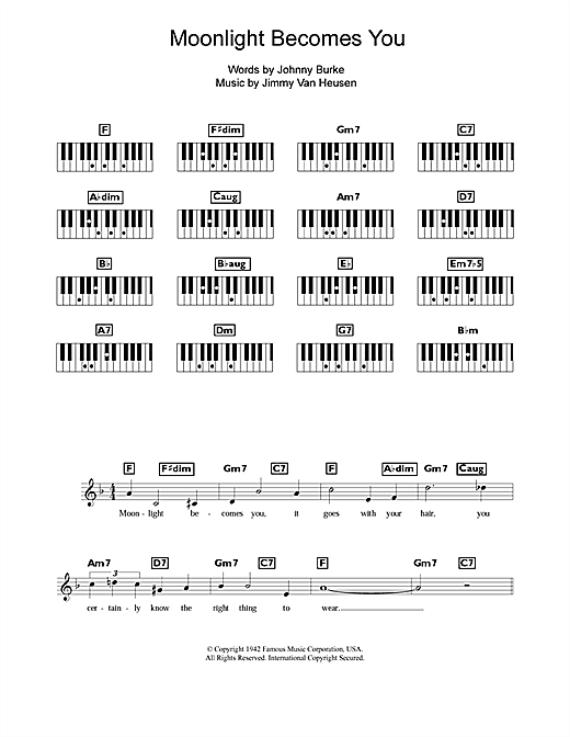 writing lyrics to music Who else wants to easily write your own sheet music and hear it played by any instrument you choose with zero experience in minutes.