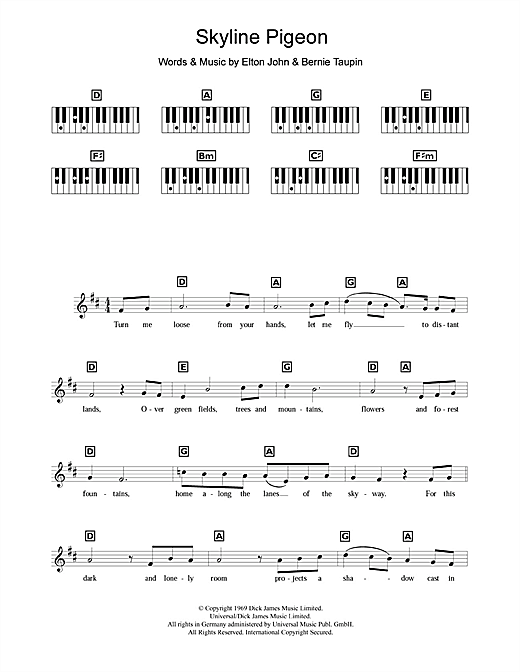 Banjo banjo chords mumford and sons : Mumford And Sons I Will Wait Chords Banjo