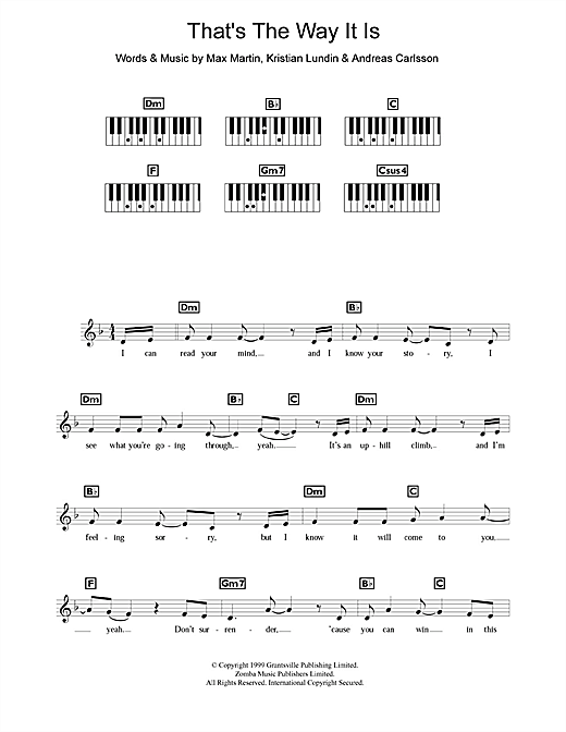Partition piano That's The Way It Is de Celine Dion - Synthétiseur