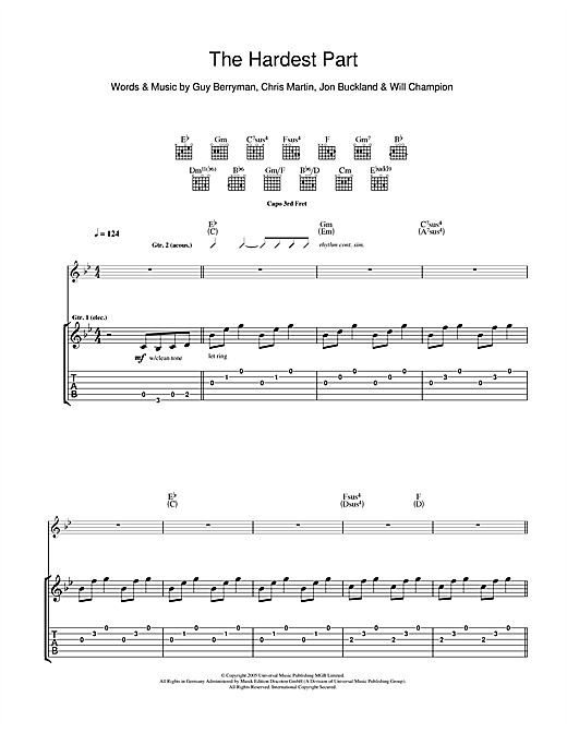 Tablature guitare The Hardest Part de Coldplay - Tablature Guitare