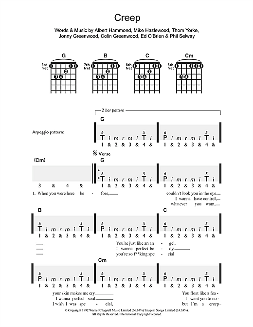 Creep guitar chord