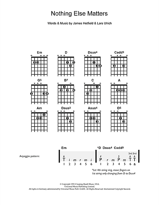Piano piano tabs nothing else matters : Nothing Else Matters sheet music by Metallica (Guitar – 111350)