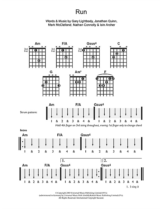 Tablature guitare Run de Snow Patrol - Guitare