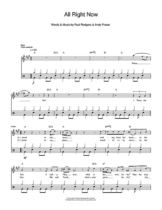 All Right Now Sheet Music