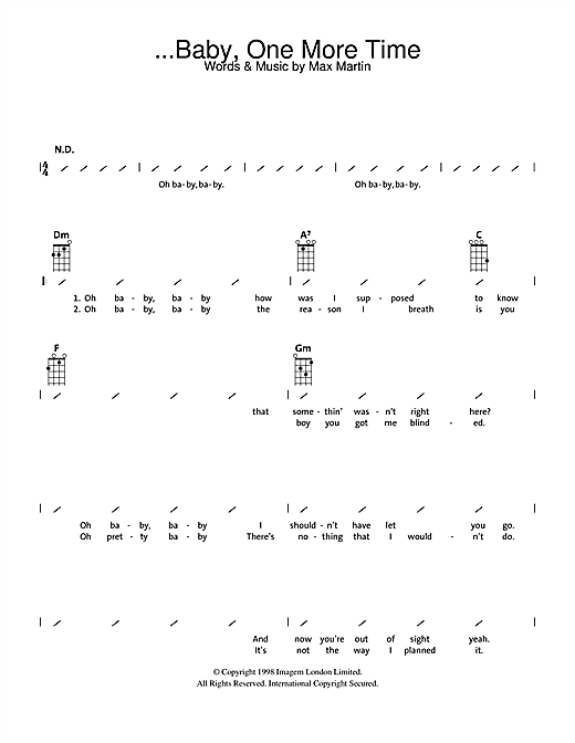 Tablature guitare ...Baby One More Time de Britney Spears - Ukulele (strumming patterns)