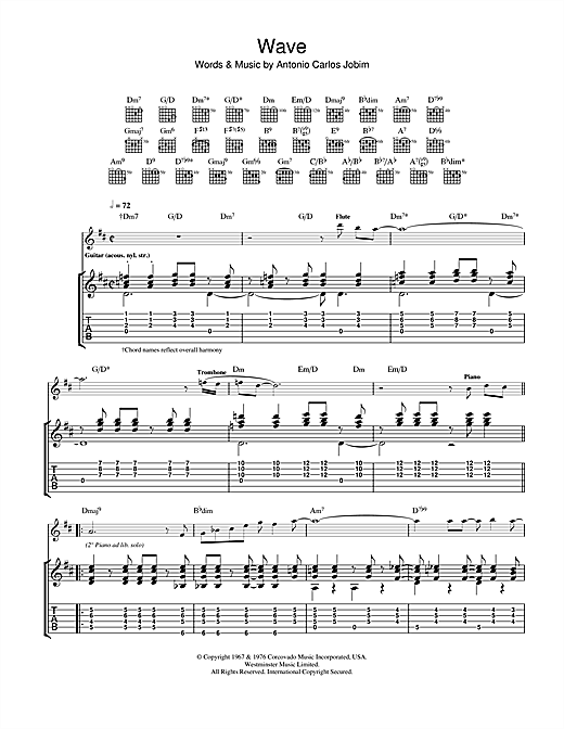 Tablature guitare Wave de Antonio Carlos Jobim - Tablature Guitare