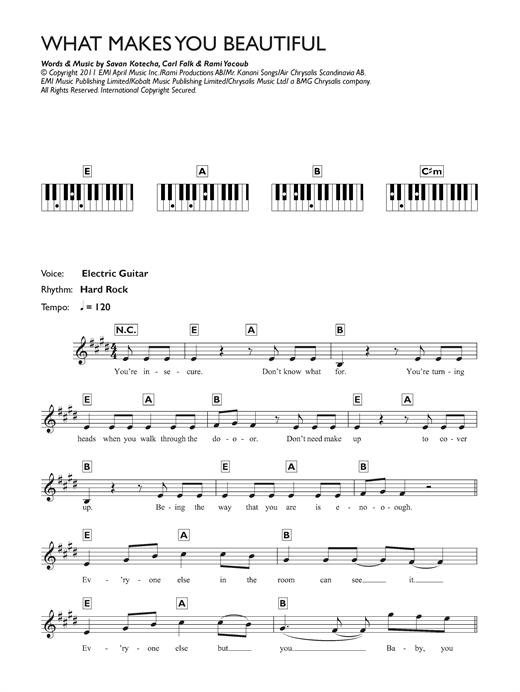 Partition piano What Makes You Beautiful de One Direction - Synthétiseur