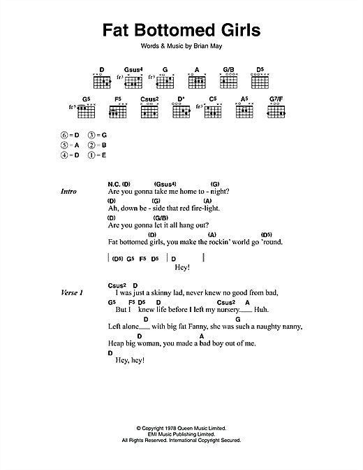 Ukulele u00bb Ukulele Chords Queen - Music Sheets, Tablature, Chords and Lyrics