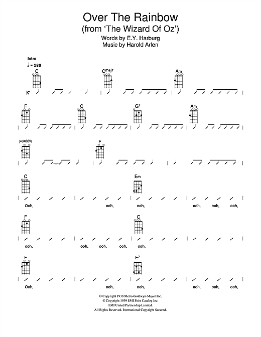 Tablature guitare Over The Rainbow (from 'The Wizard Of Oz') de The Ukuleles - Ukulele (strumming patterns)