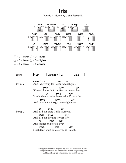 Iris sheet music by Goo Goo Dolls (Lyrics & Chords – 117498)