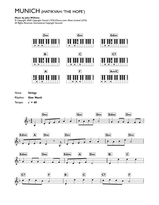 Hatikvah (The Hope) (from Munich) Sheet Music