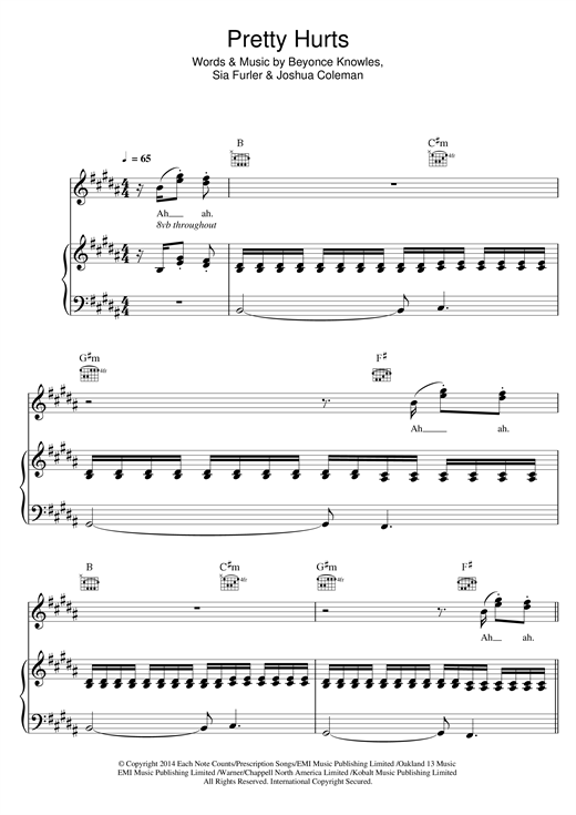 Pretty Hurts Sheet Music