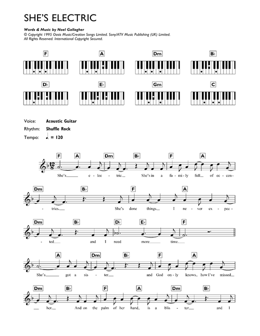 Partition piano She's Electric de Oasis - Synthétiseur
