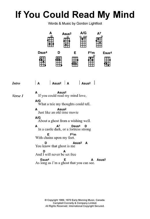 Tablature guitare If You Could Read My Mind de Gordon Lightfoot - Ukulele