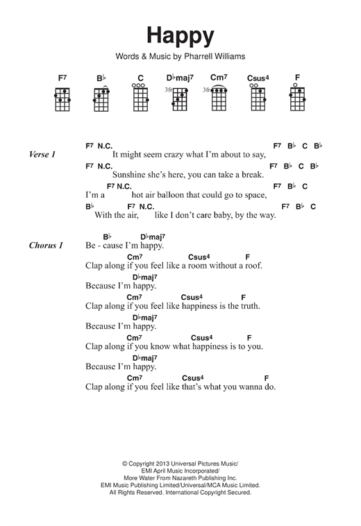 Tablature guitare Happy de Pharrell Williams - Autre