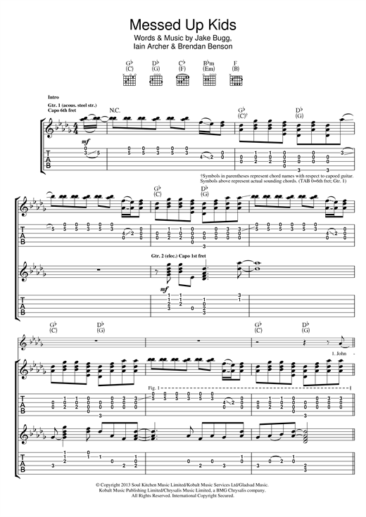 Tablature guitare Messed Up Kids de Jake Bugg - Tablature Guitare