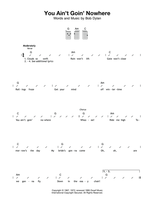Tablature guitare You Ain't Goin' Nowhere de Bob Dylan - Ukulele (strumming patterns)