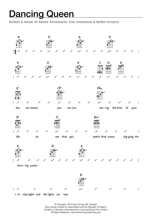 Tablature guitare Dancing Queen de ABBA - Ukulele (strumming patterns)