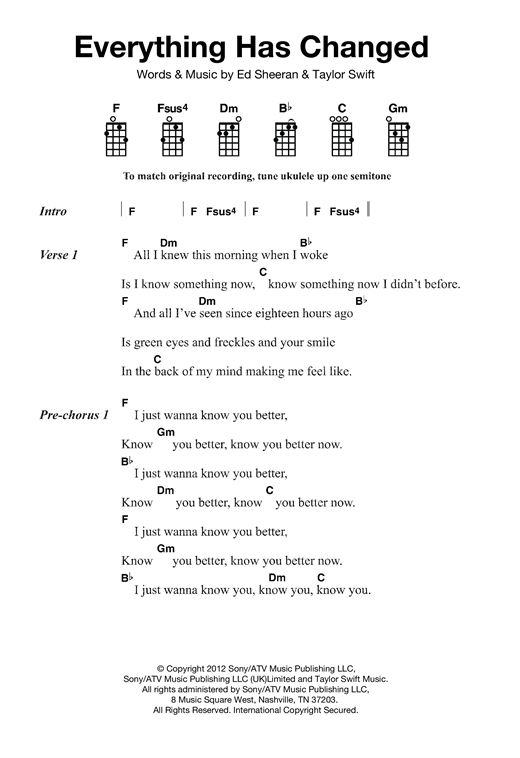 Everything Has Changed sheet music by Ed Sheeran (Ukulele – 121838)