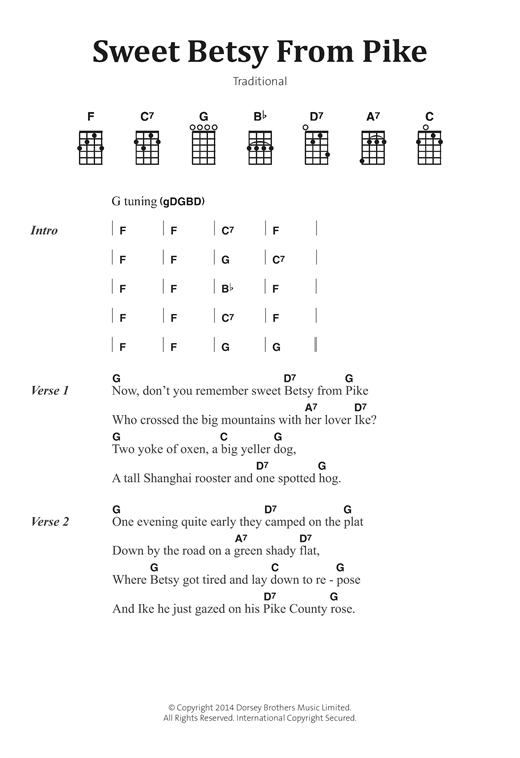 Sweet Betsy From Pike sheet music by Traditional Folksong (Banjo ...