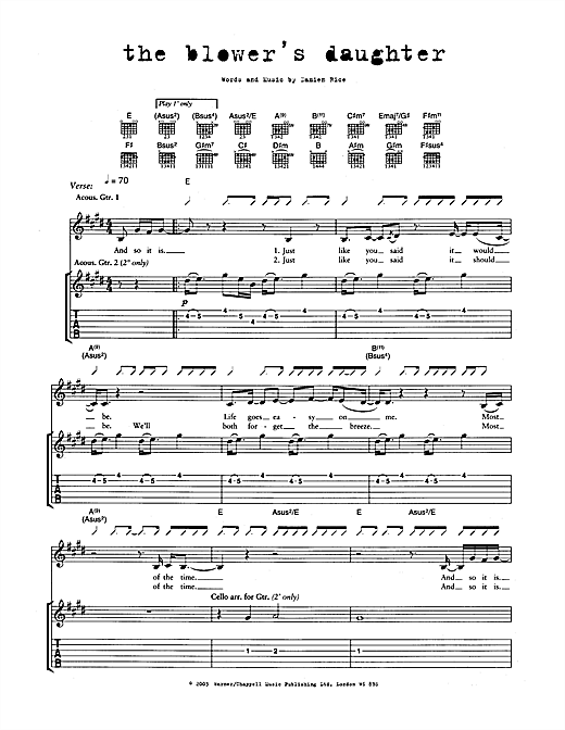 The Blower's Daughter Sheet Music