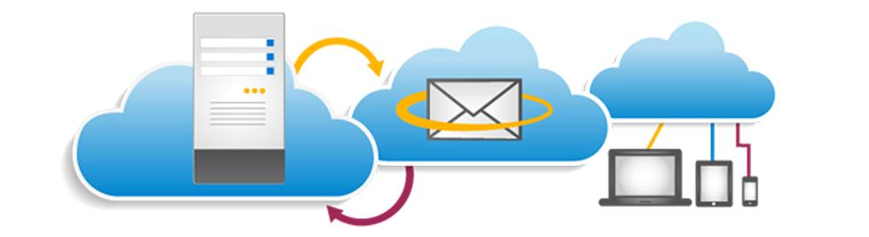 Zbgvizj1stwccoubysew cloud backup services banner4